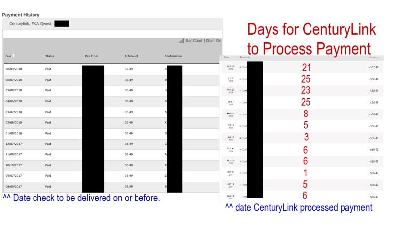 CenturyLink post infographic